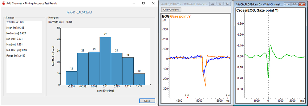 Add Channels in Analyzer 2.2.1: Illustration of synchronization accuracy via the histogram and statistical measures of the synchronization error (left). Perfect alignment of EOG and Gaze channels (middle) with zero time-lag quantified by the cross-correlation plot (right).