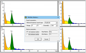 Analyzer Solutions: Figure 5 Example of the MinMax Marker solution applied to FFT (frequency domain) data to identify peak frequencies.