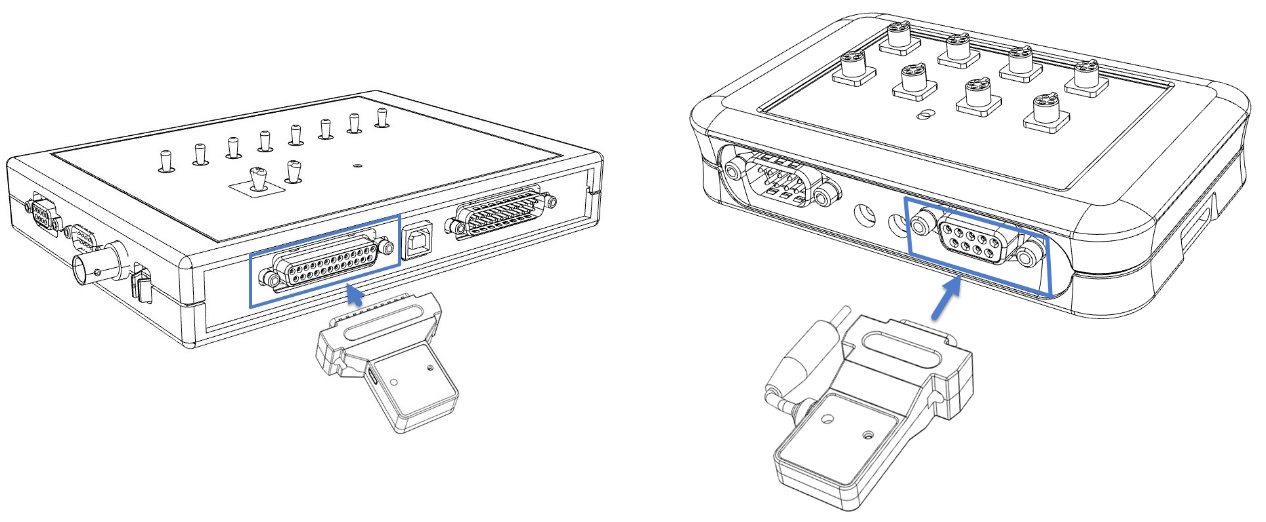Picture 2 (left): Connecting the Wireless Trigger Transmitter to the TriggerBox; Picture 3 (right): Connecting the Wireless Trigger Receiver to the Sensor and Trigger Extension