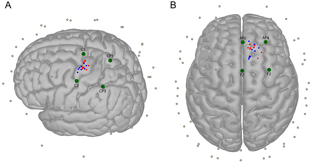 Figure 1: Distribution of stimulation points in M1 (panel A) and mPFC (panel B), in the two experimental sessions (PE: blue dots; AE: red dots), represented in the MNI space by using a template cortical surface. Green dots represent the four electrodes surrounding the stimulated area, which were used for the efficiency analysis (see text and figure 6 for details).